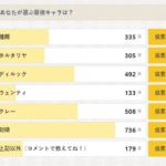 【画像】これが日本人が選ぶ最強キャラ投票結果だ! ← ジャップさあ…www